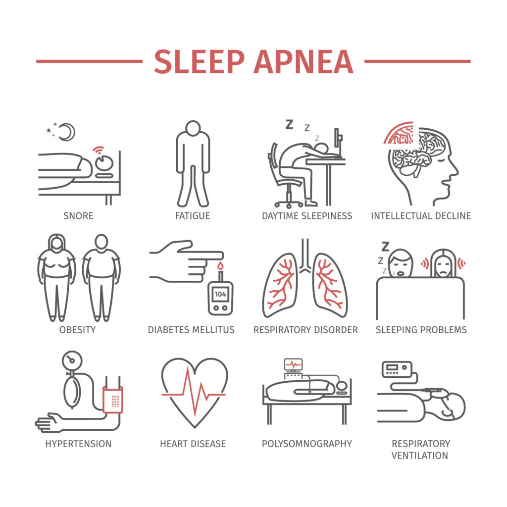 Chart Showing Different Health Problems Patients With Sleep Apnea In Toronto May Experience